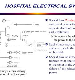 hospital electrical system [ 1024 x 768 Pixel ]