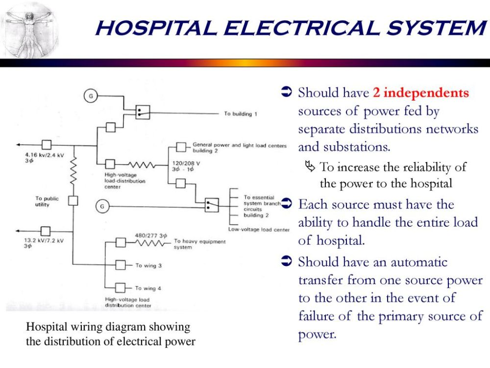 medium resolution of hospital electrical system