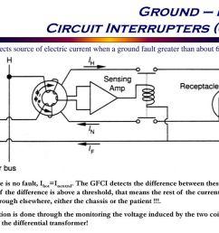 ground fault circuit interrupters gfci  [ 1024 x 768 Pixel ]