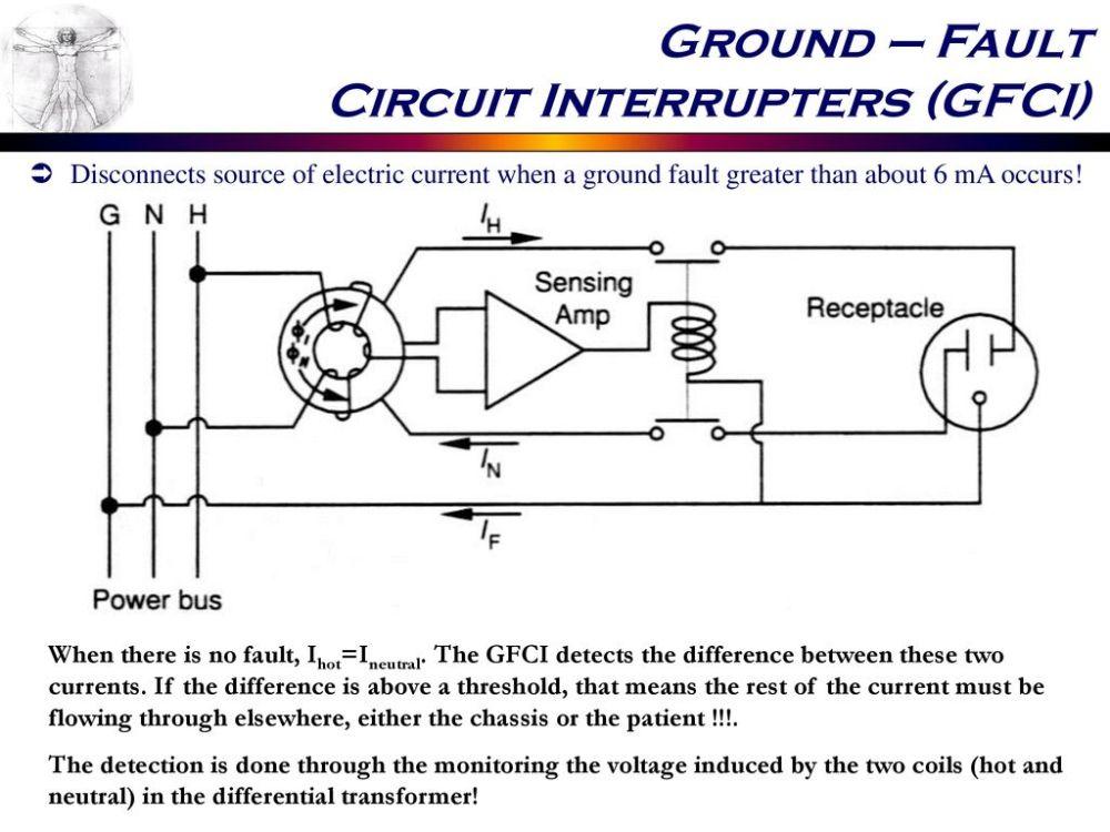 medium resolution of ground fault circuit interrupters gfci