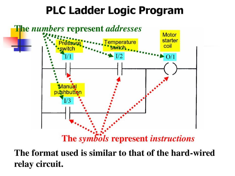 medium resolution of plc ladder logic program
