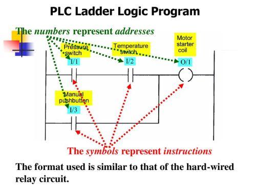 small resolution of plc ladder logic program