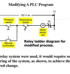 modifying a plc program [ 1024 x 768 Pixel ]