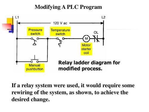 small resolution of modifying a plc program