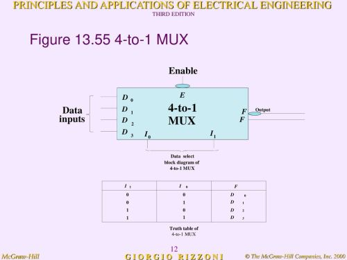 small resolution of figure to 1 mux 4 to 1 mux enable data inputs e d f i output