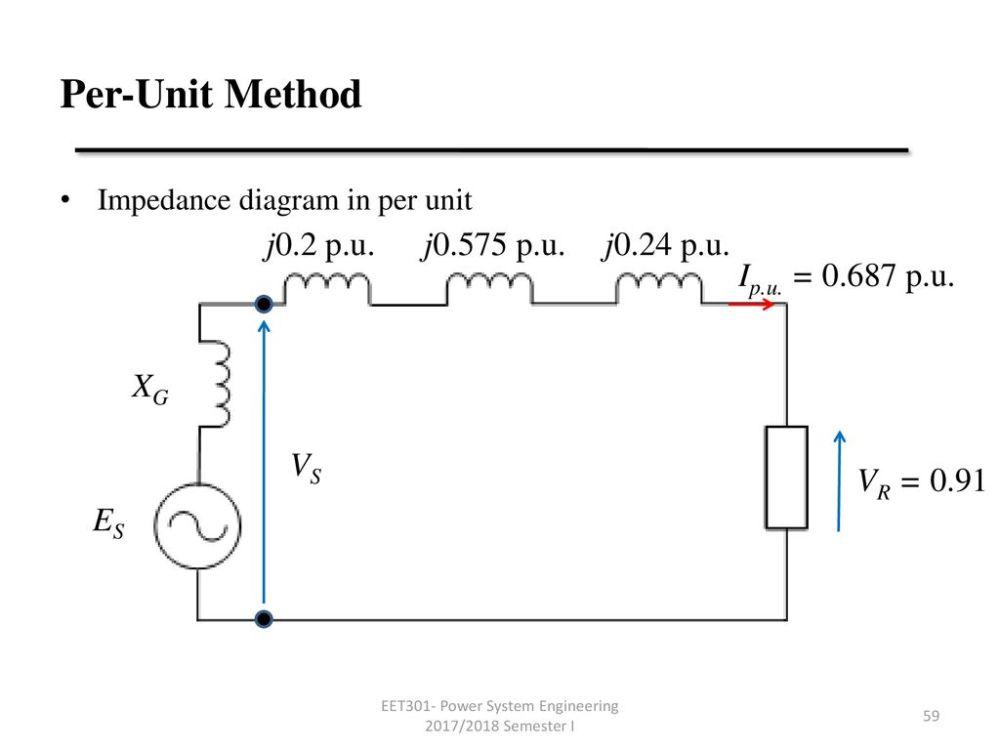 medium resolution of eet301 power system engineering 2017 2018 semester i
