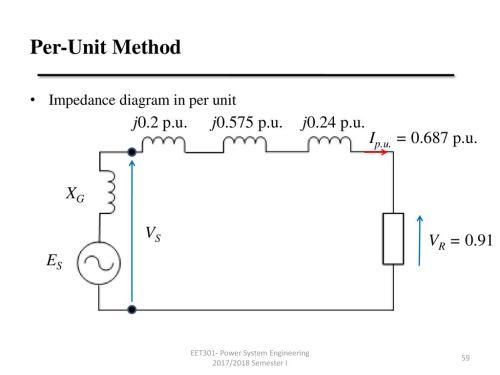 small resolution of eet301 power system engineering 2017 2018 semester i
