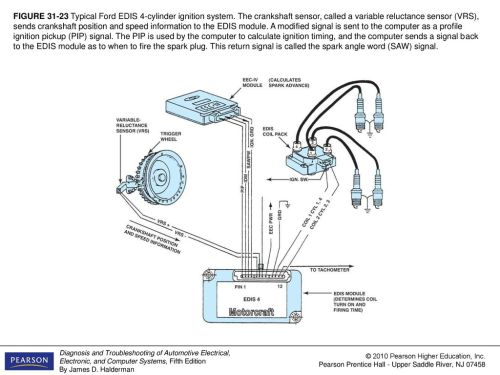 small resolution of figure typical ford edis 4 cylinder ignition system