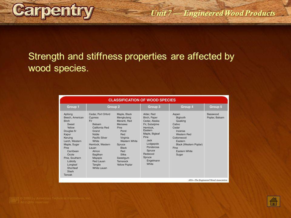 Cottonwood Lumber Properties