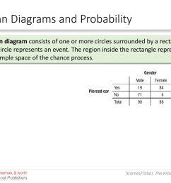venn diagrams and probability [ 1024 x 768 Pixel ]