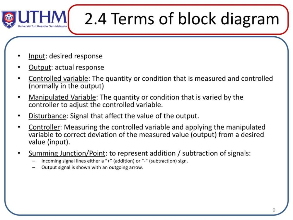 medium resolution of 2 4 terms of block diagram input desired response