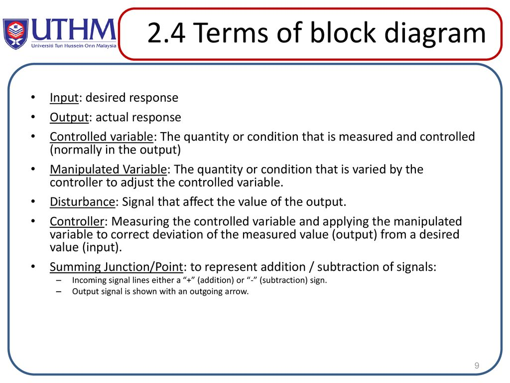 hight resolution of 2 4 terms of block diagram input desired response