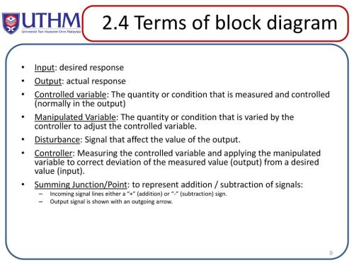 small resolution of 2 4 terms of block diagram input desired response