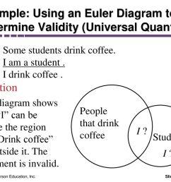 example using an euler diagram to determine validity universal quantifier  [ 1024 x 768 Pixel ]