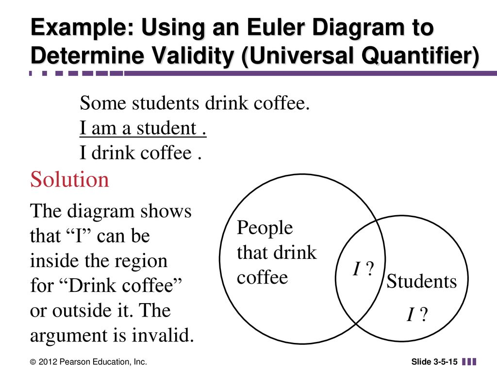 hight resolution of example using an euler diagram to determine validity universal quantifier