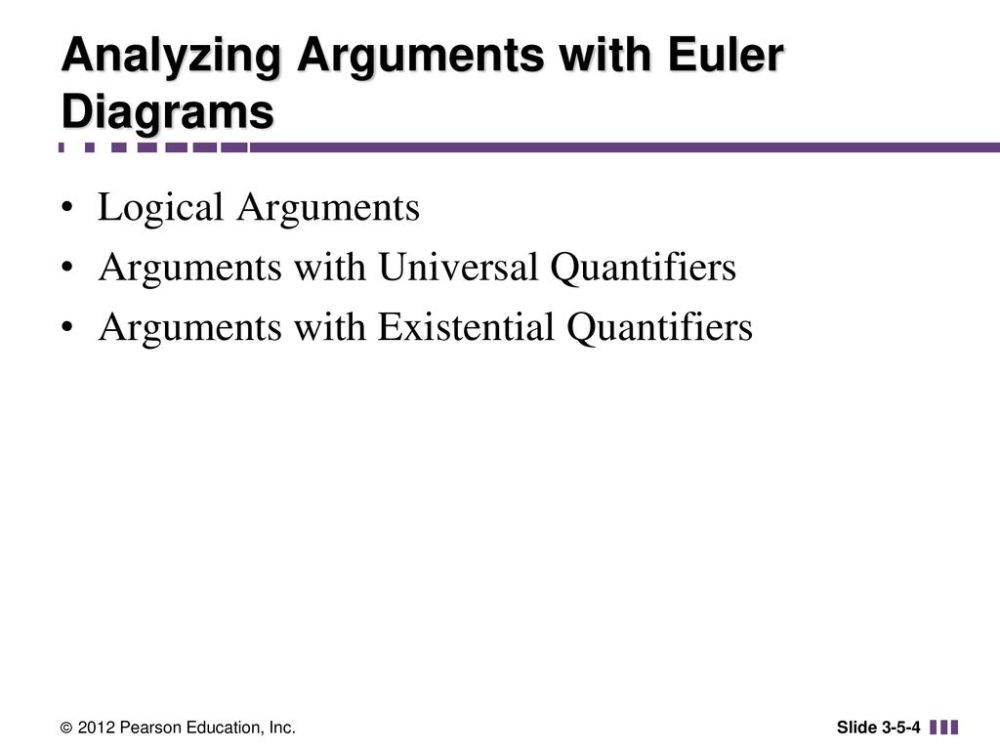 medium resolution of analyzing arguments with euler diagrams