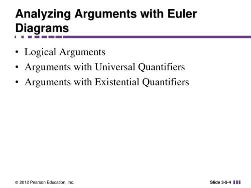 small resolution of analyzing arguments with euler diagrams