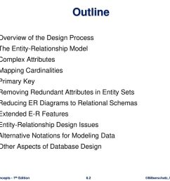 outline overview of the design process the entity relationship model [ 1024 x 768 Pixel ]