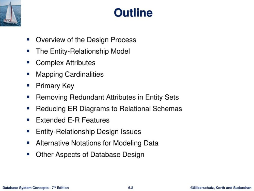 medium resolution of outline overview of the design process the entity relationship model