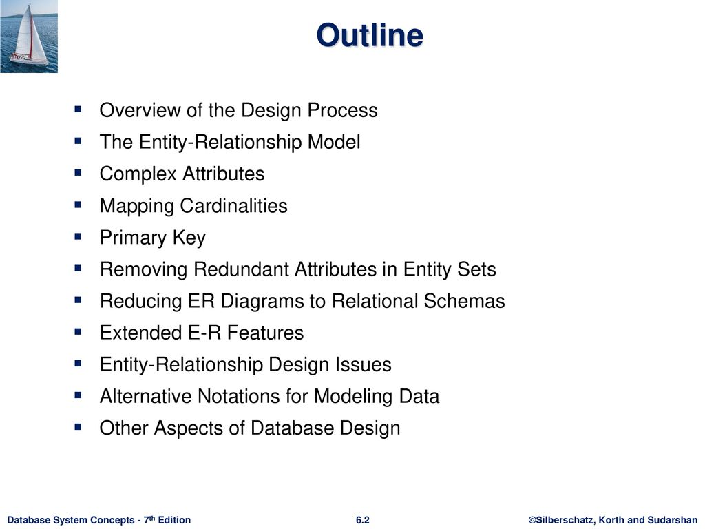 hight resolution of outline overview of the design process the entity relationship model