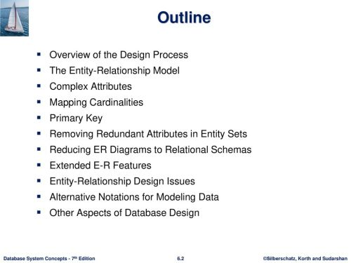 small resolution of outline overview of the design process the entity relationship model