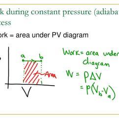 work during constant pressure adiabatic process [ 1024 x 768 Pixel ]