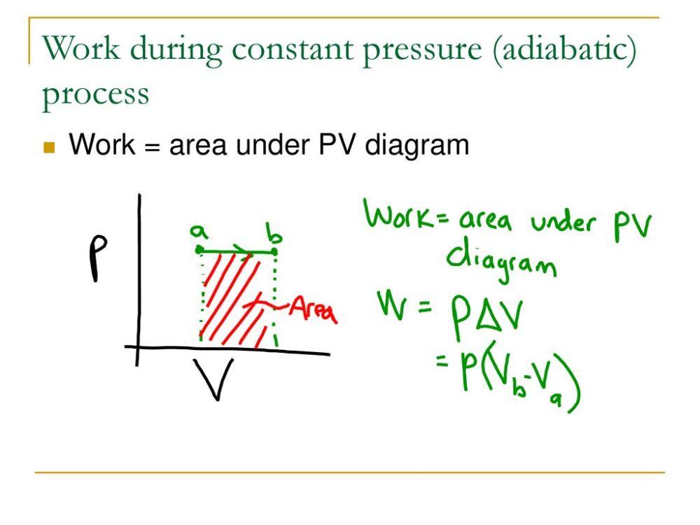 medium resolution of work during constant pressure adiabatic process