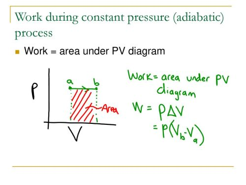 small resolution of work during constant pressure adiabatic process