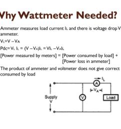 why wattmeter needed ammeter measures load current il and there is voltage drop va across ammeter [ 1024 x 768 Pixel ]
