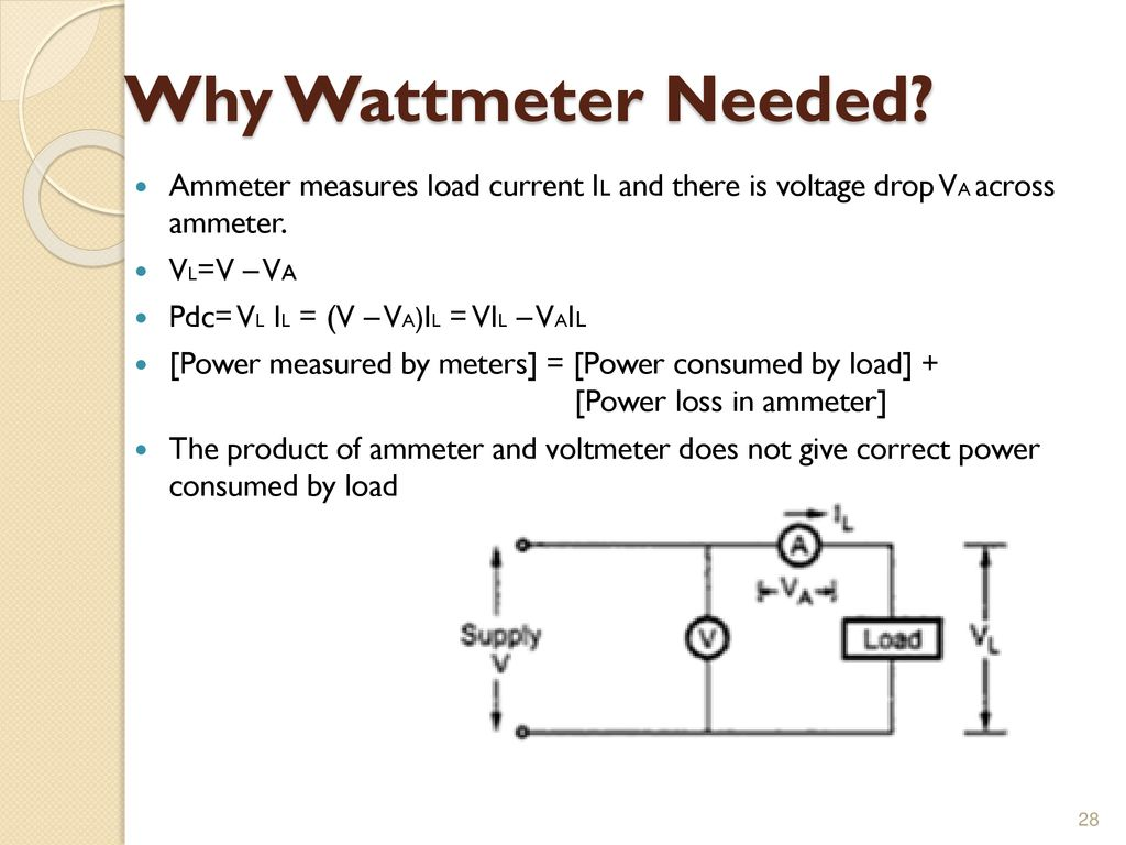 hight resolution of why wattmeter needed ammeter measures load current il and there is voltage drop va across ammeter