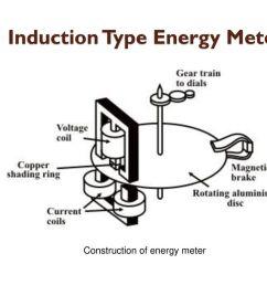 induction type energy meter [ 1024 x 768 Pixel ]