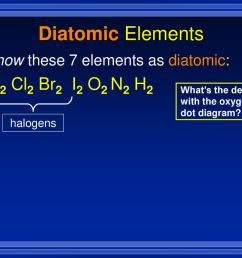 diatomic elements f2 cl2 br2 i2 o2 n2 h2 [ 1024 x 768 Pixel ]