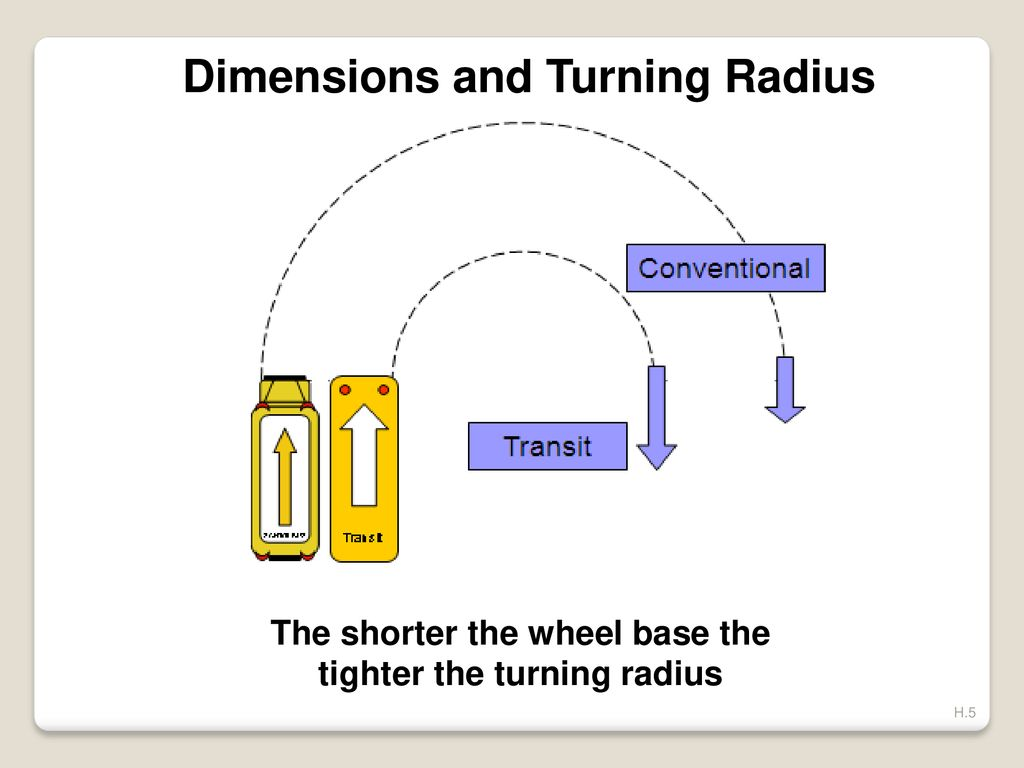 hight resolution of dimensions and turning radius