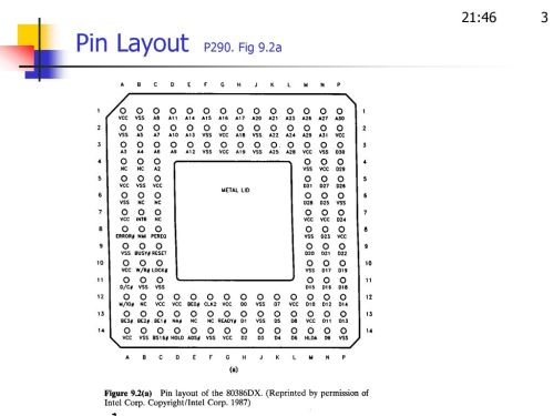 small resolution of 3 21 46 pin layout p290 fig 9 2a