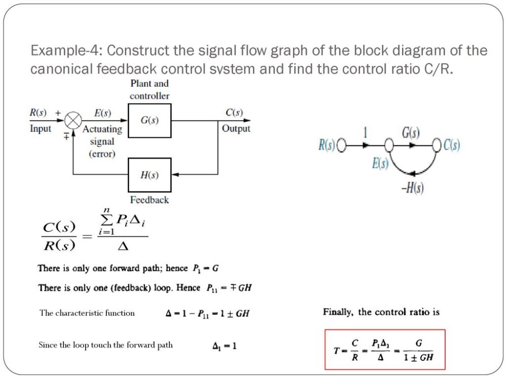 medium resolution of example 4 construct the signal flow graph of the block diagram of the canonical