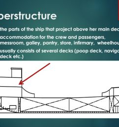 superstructure the parts of the ship that project above her main deck [ 1024 x 768 Pixel ]