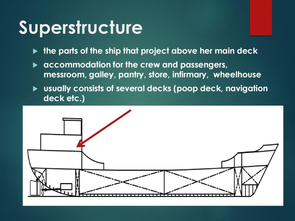 medium resolution of superstructure the parts of the ship that project above her main deck