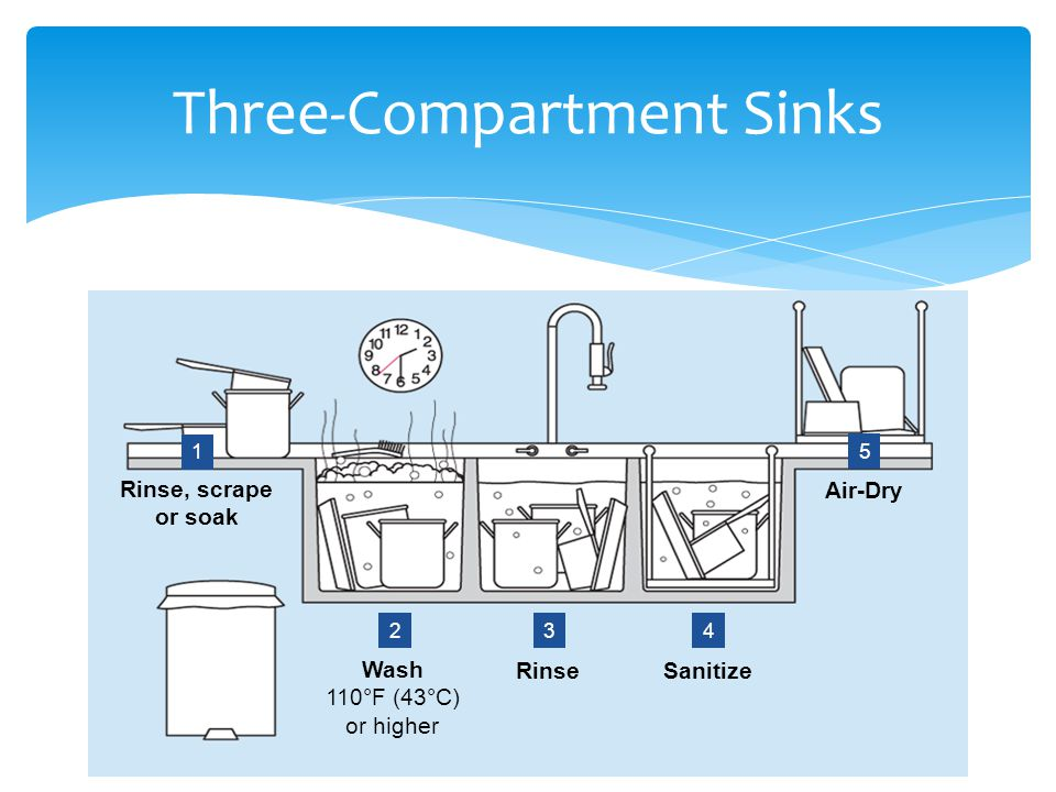 proper set up 3 compartment sink