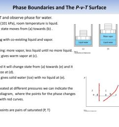 3 phase boundaries  [ 1024 x 768 Pixel ]