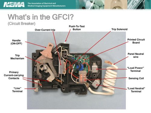 small resolution of what s in the gfci circuit breaker