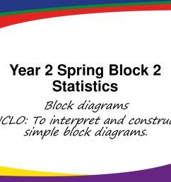 40 year 2 spring block  [ 1024 x 768 Pixel ]