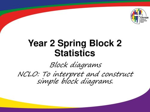 small resolution of 40 year 2 spring block