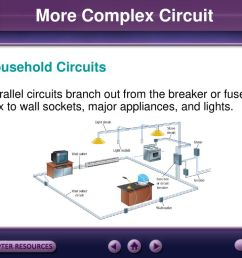 62 household circuits parallel circuits branch out from the breaker or fuse box to wall sockets major appliances and lights  [ 1024 x 768 Pixel ]