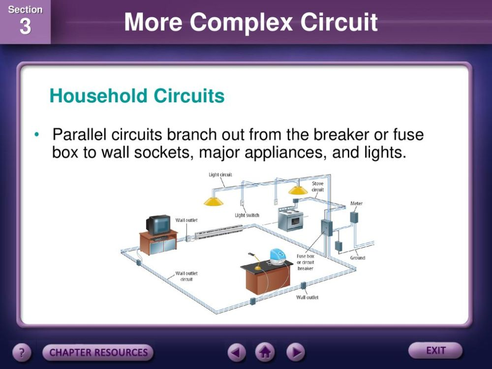 medium resolution of 62 household circuits parallel circuits branch out from the breaker or fuse box to wall sockets major appliances and lights