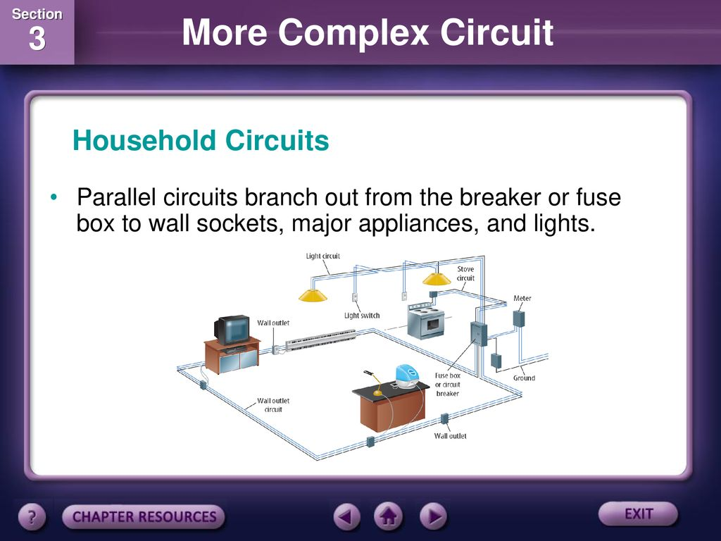 hight resolution of 62 household circuits parallel circuits branch out from the breaker or fuse box to wall sockets major appliances and lights