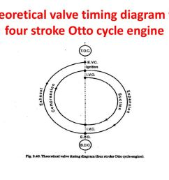 32 theoretical valve timing  [ 1024 x 768 Pixel ]