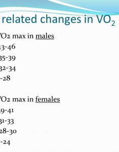 Age related changes in vo max also vo max pe ppt download rh slideplayer