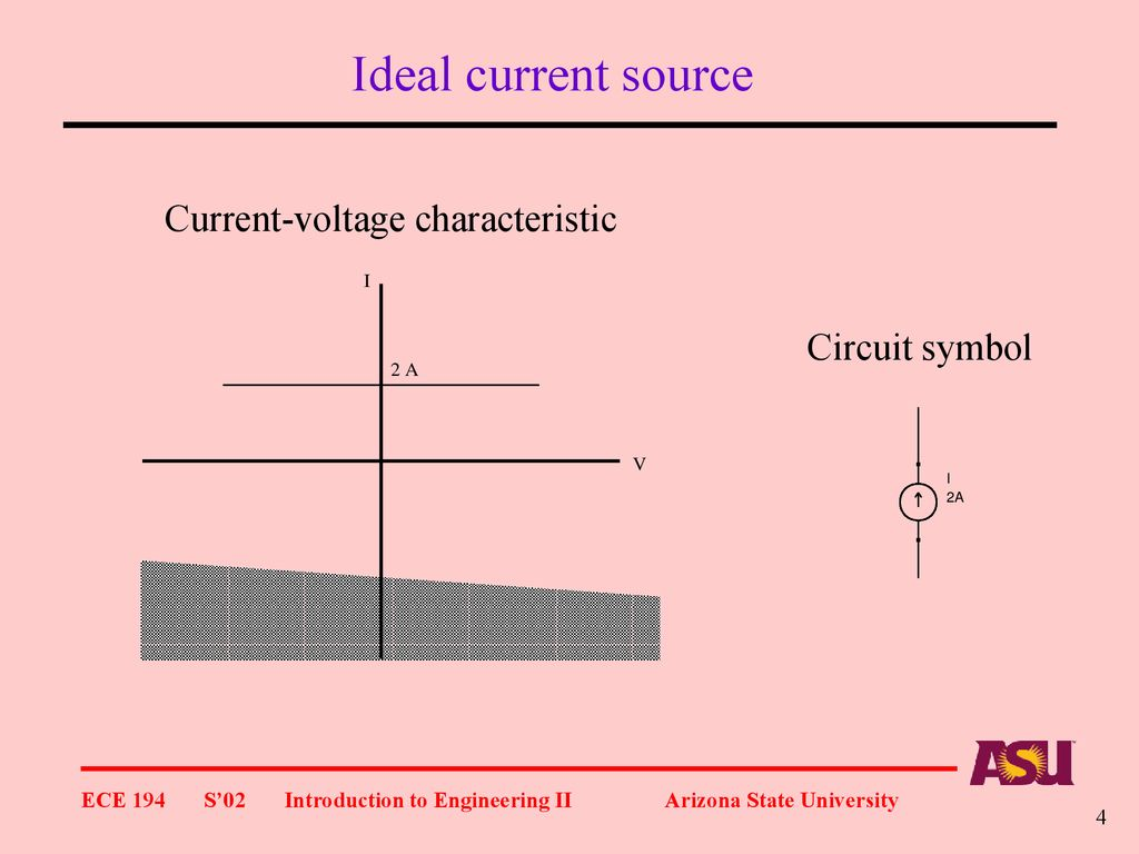 hight resolution of 4 ideal current source current voltage characteristic circuit symbol