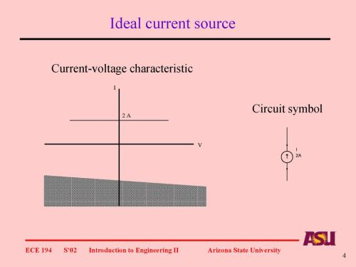 small resolution of 4 ideal current source current voltage characteristic circuit symbol