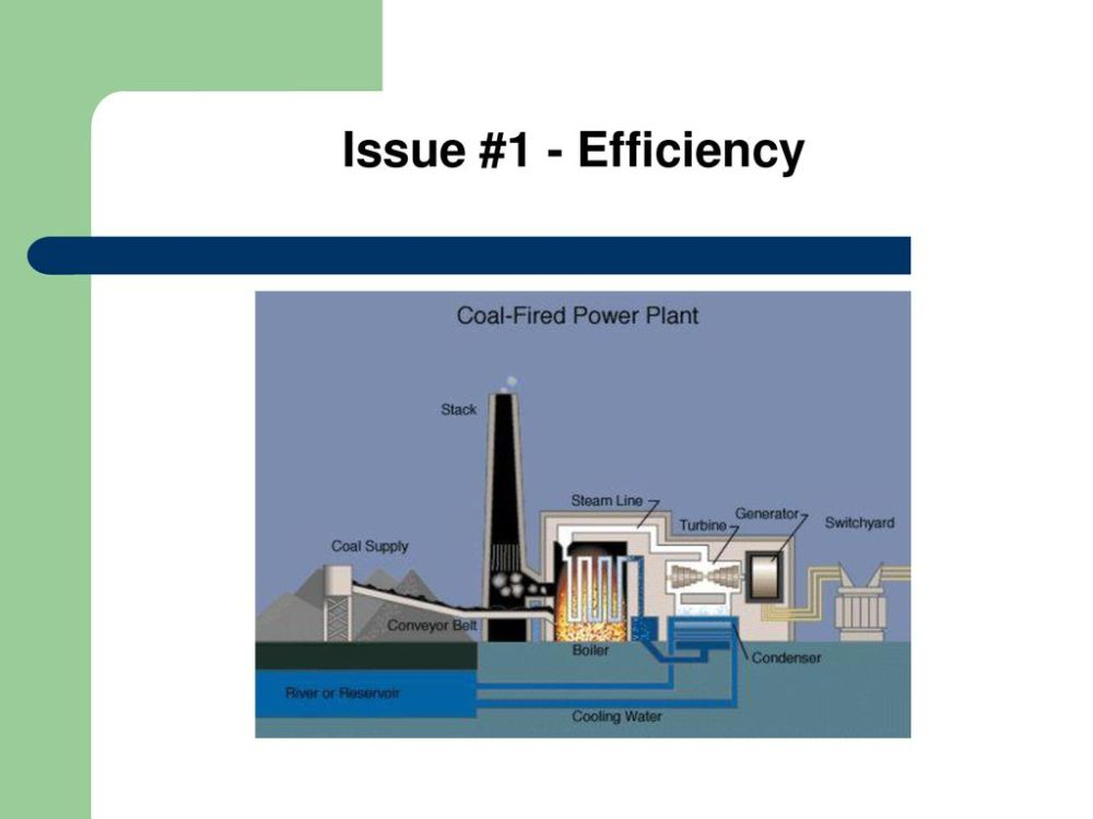 medium resolution of issue 1 efficiency power plants turn the energy stored in fuel e g coal